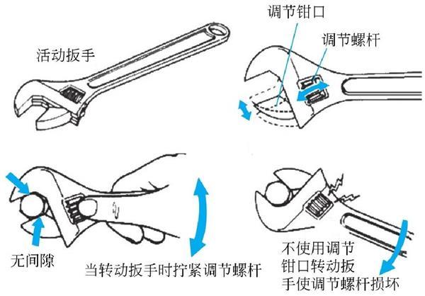 汽车维修时怎样使用开口扳手和活动扳手?