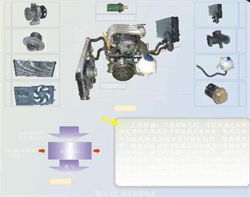 汽车空调的组成与采暖装置